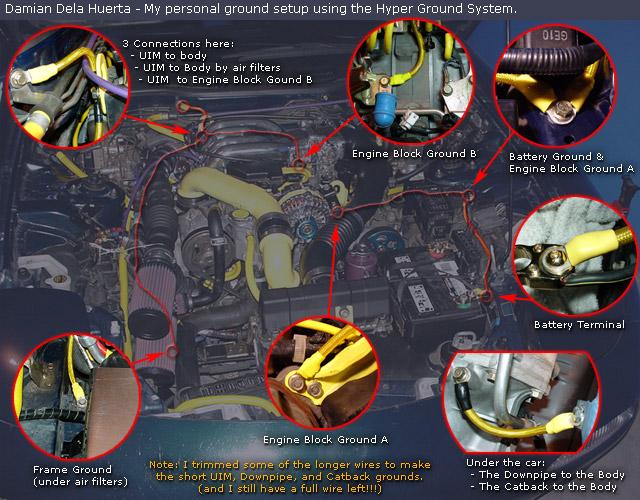 Best ground wire kit? - RX7Club com - Mazda RX7 Forum